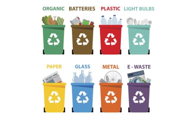 Read more about the article การทิ้งขยะ ในแบบที่ถูกต้อง